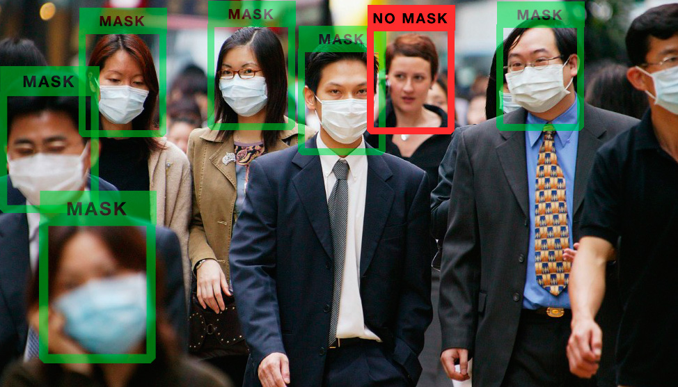 face mask detection real time deep learning technology ai